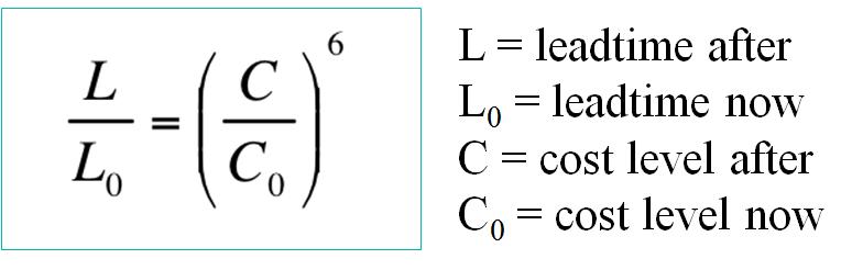 powerofsix_formula